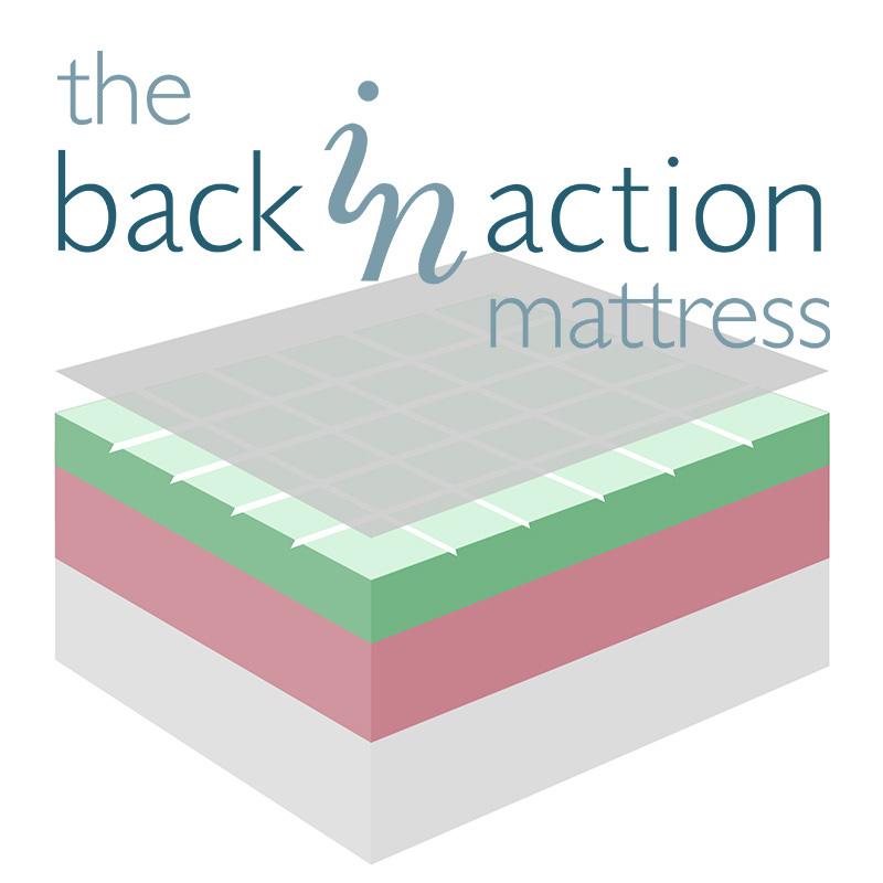 Back in Action Mattress - Half King (75 x 200cm - 2'6' x 6'6')
